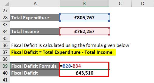 Fiscal Deficit Formula-1.4
