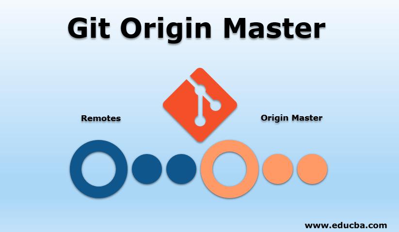 Git Origin Master