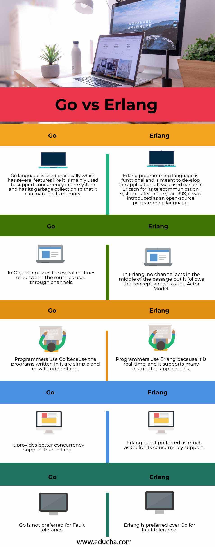 Go vs Erlang info