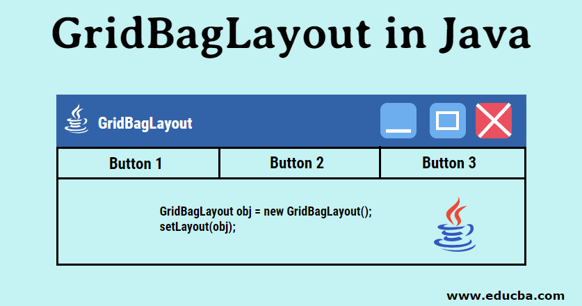 GridBagLayout in Java