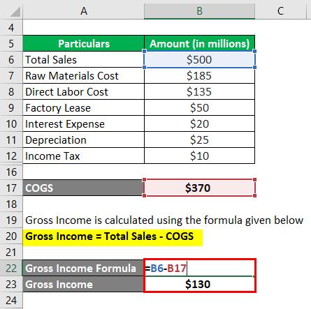 Gross Income Formula-1.3
