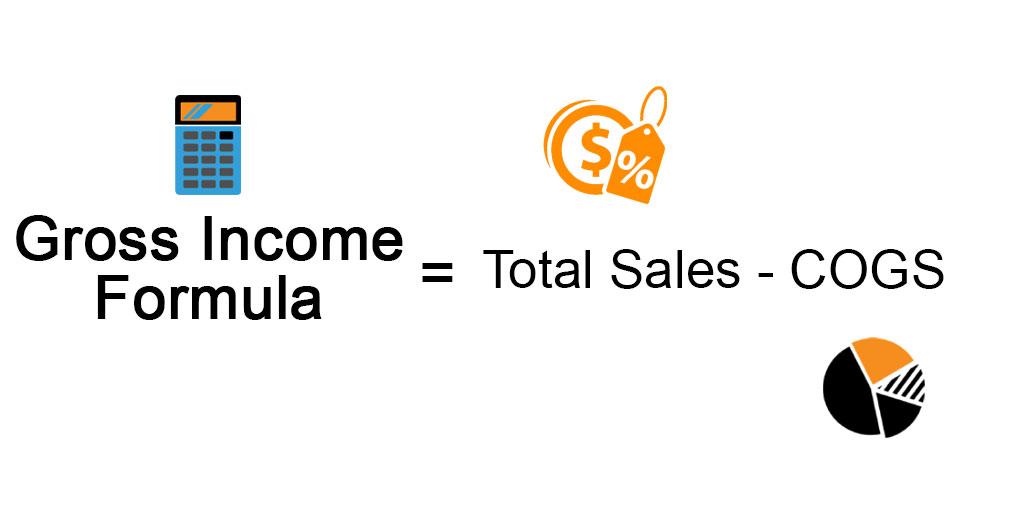 Gross Income Formula