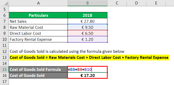 Gross Margin Formula-1.2