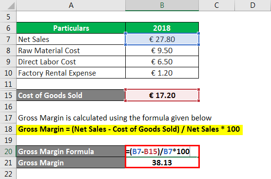 Gross Margin Formula-1.3