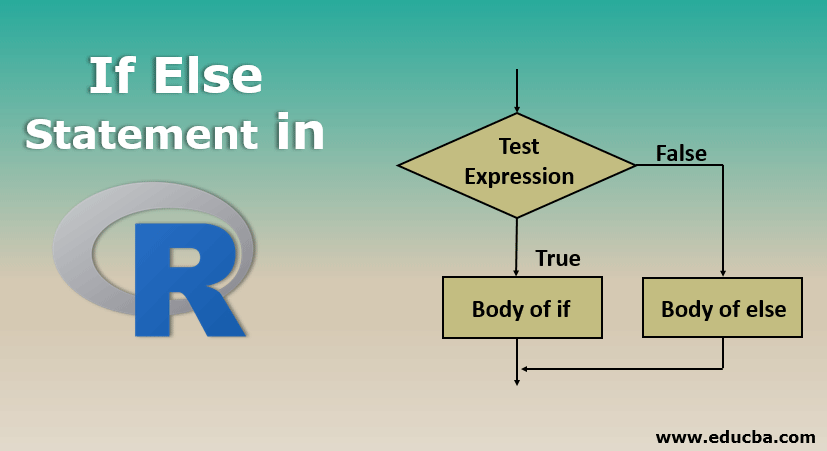 If Else Statement in R