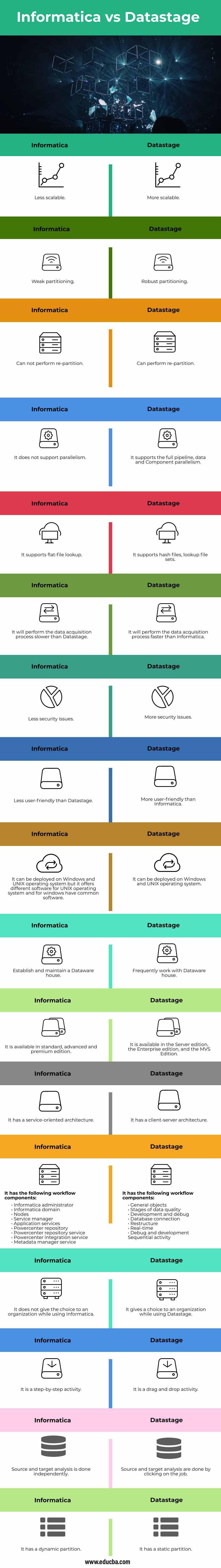 Informatica-vs-Datastage-info