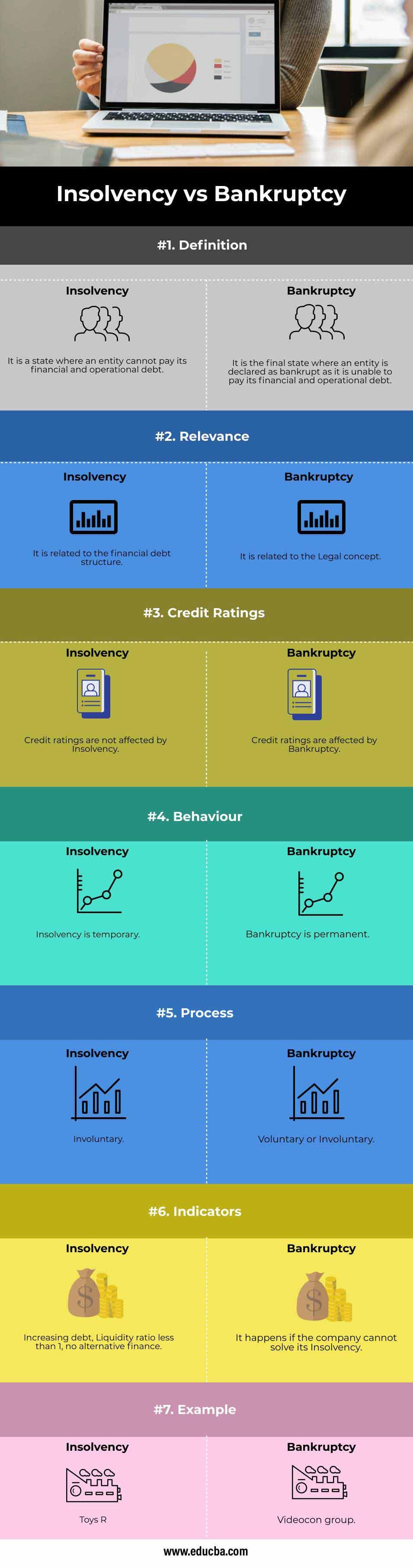 Insolvency-vs-Bankruptcy-info