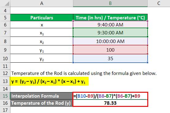 Interpolation Formula- 1.2