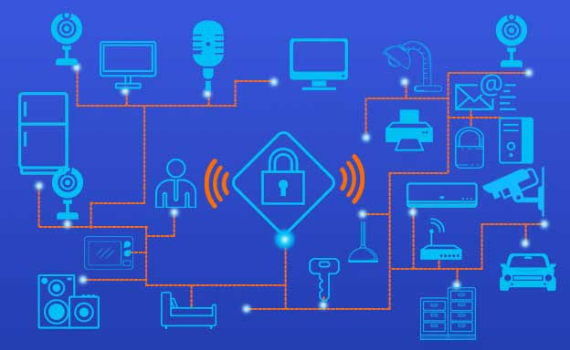 What is IoT Architecture?