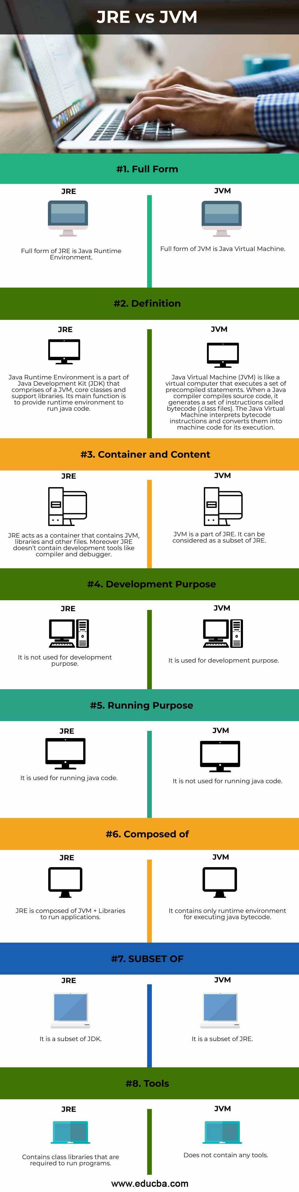 JRE-vs-JVM-info