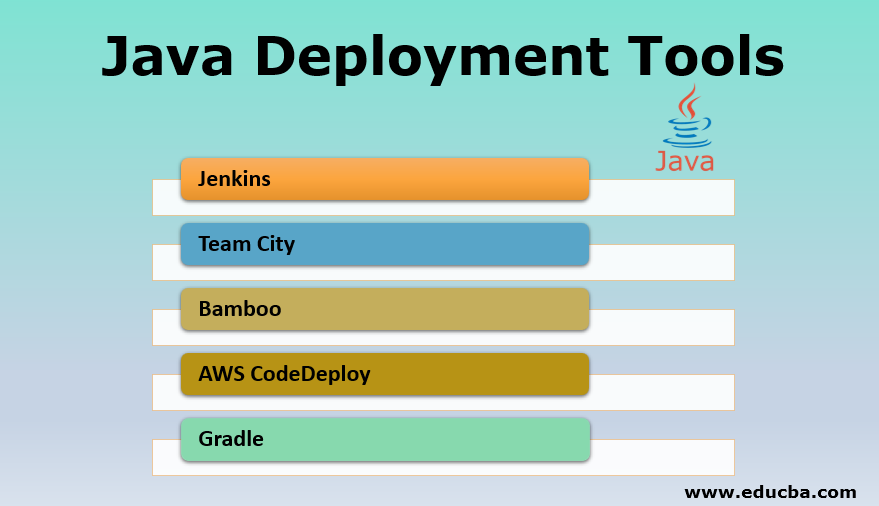 Java Deployment Tools