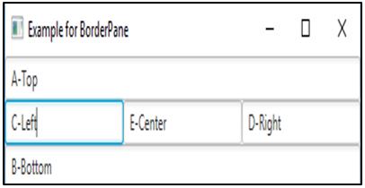 JavaFX Layouts borderpane