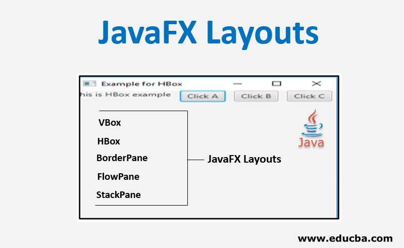 JavaFX Layouts