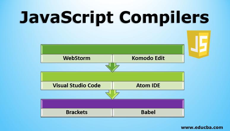 JavaScript Compilers