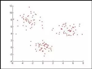 KNN Algorithm 1-1
