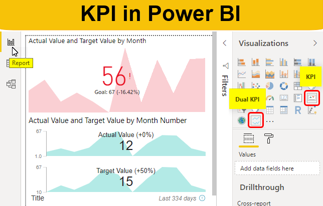 KPI in Power BI