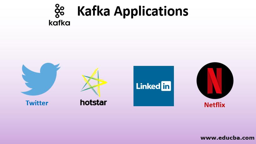Kafka Applications