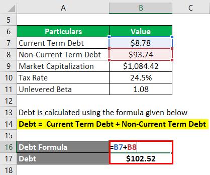 Debt-2.2
