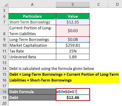 Levered Beta Formula-3.2