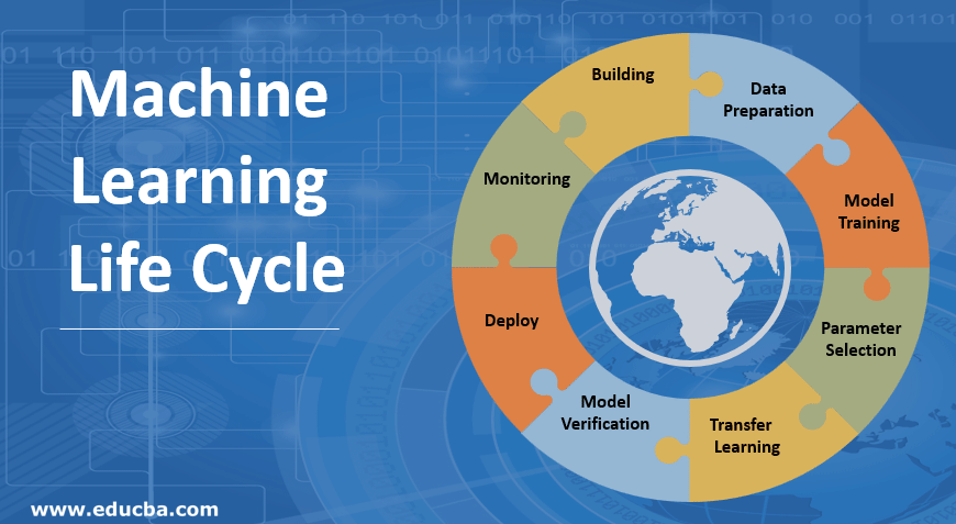 Machine Learning Life Cycle Main