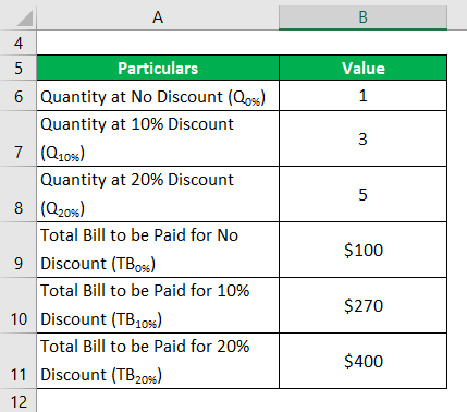 Example of A Consumer-2.1