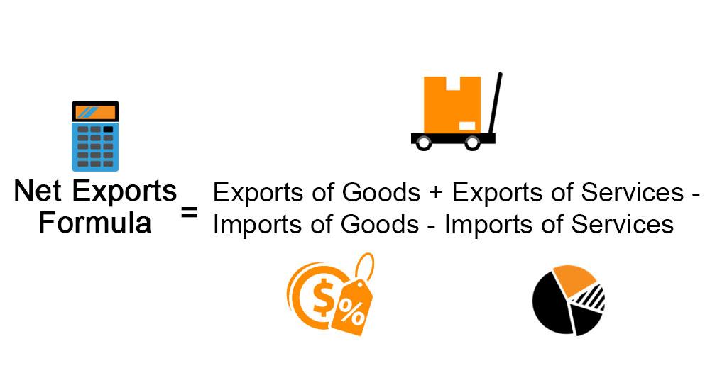 Net Exports Formula