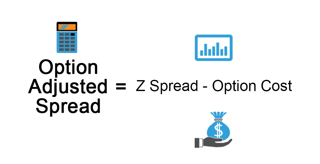 Option Adjusted Spread