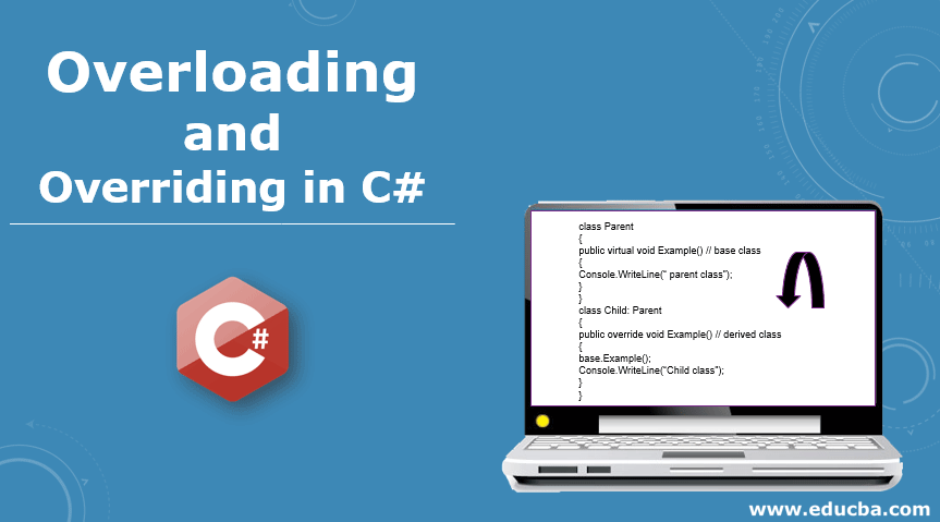 Overloading and Overriding in C#