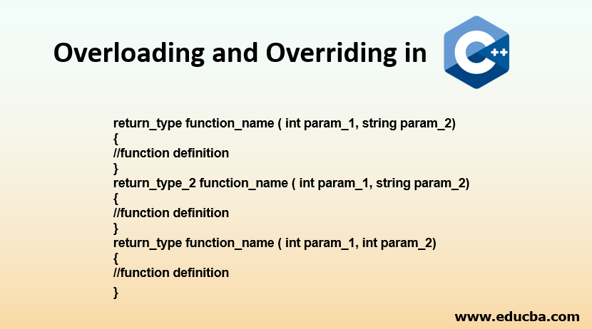 Overloading and Overriding in C++