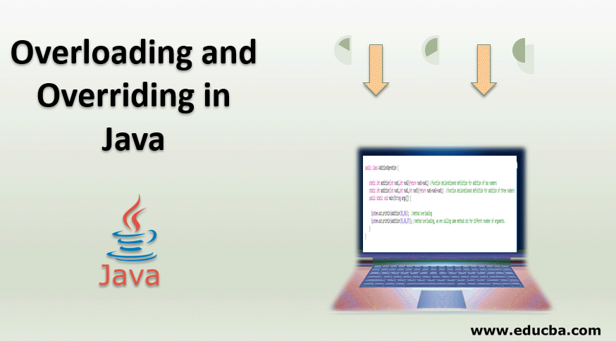 Overloading and Overriding in Java