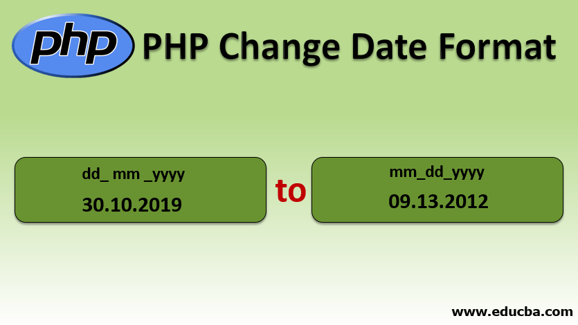 PHP Change Date Format