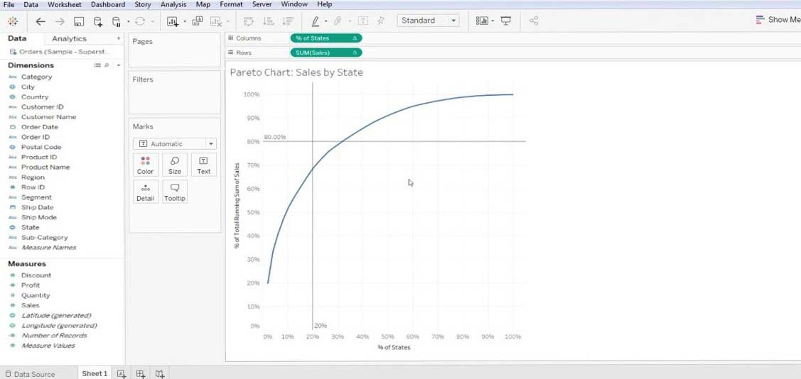 Pareto Chart in Tableau 1-13