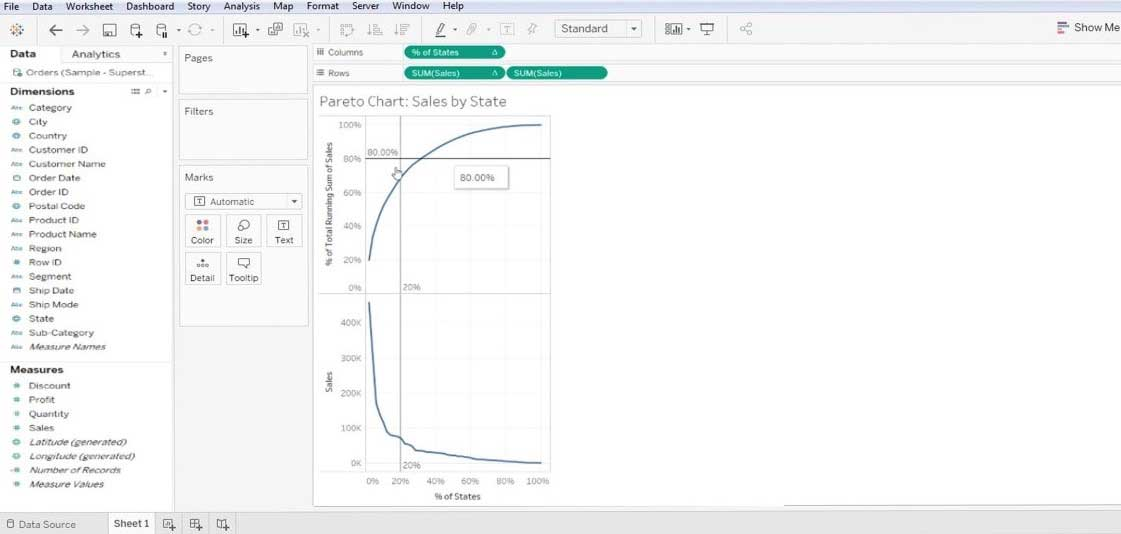Pareto Chart in Tableau 1-14
