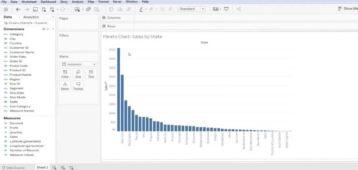 Pareto Chart in Tableau 1-2