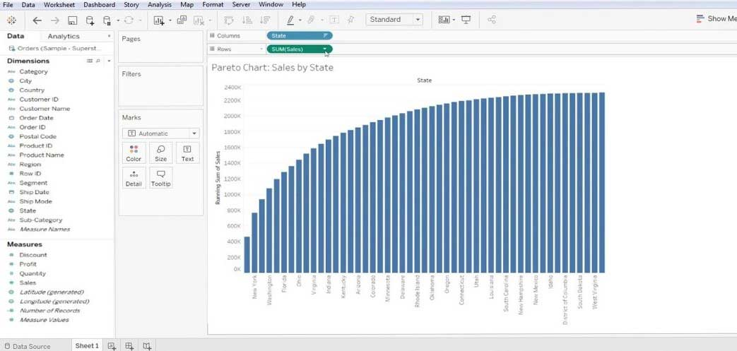Pareto Chart in Tableau 1-4