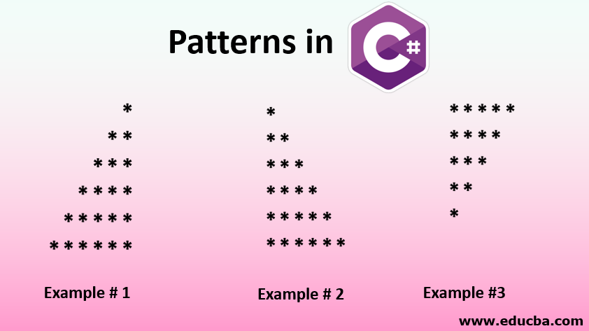 Patterns in C#