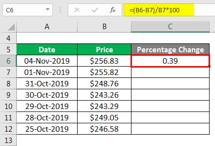 Percentage Change Formula-2.2