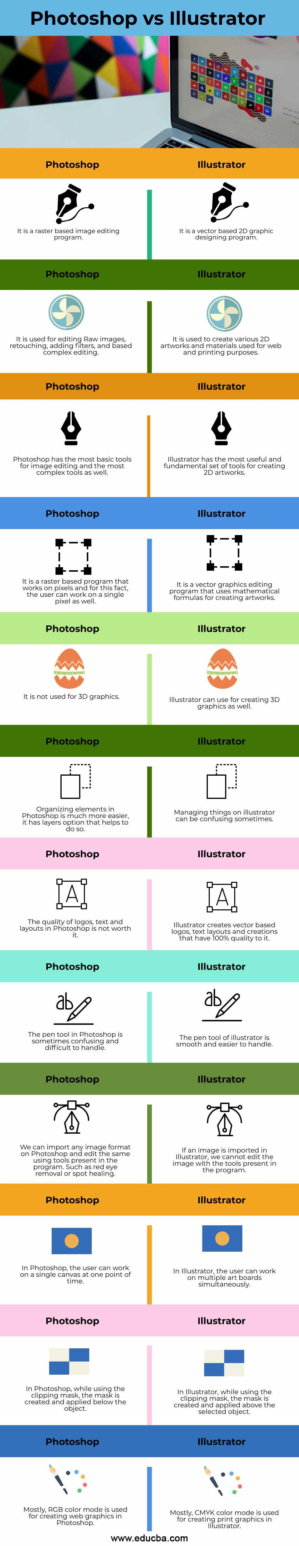 Photoshop vs Illustrator info