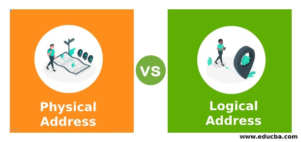 Physical Address vs Logical Address