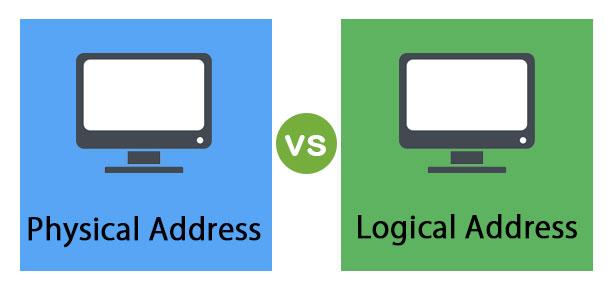 Physical Address vs Logical Address