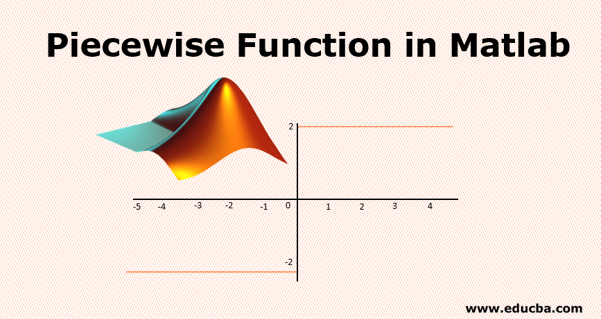 Piecewise Function in Matlab