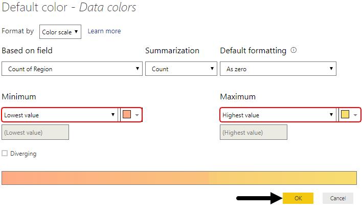 Power BI Dashboard Samples Example 1-16