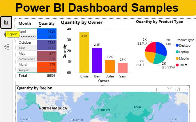 Power BI Dashboard Samples