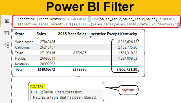 Power BI Filter