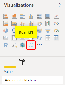 Dual KPI visualization Example 2-5
