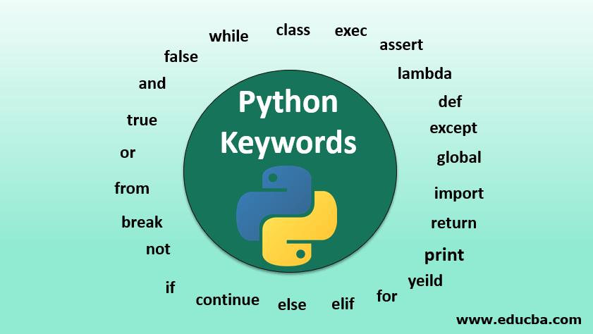 Python Keywords Top 24 Keywords Of Python With Examples