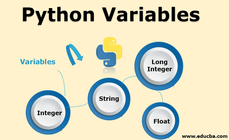 Python Variables