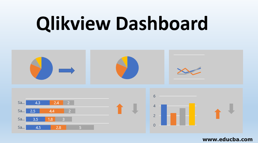Qlikview Dashboard