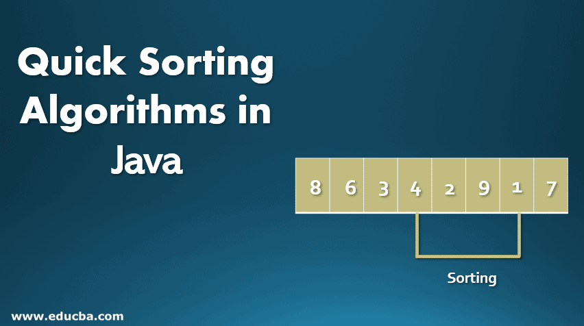Quick Sorting Algorithms in Java