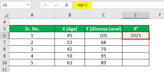 calculate X²
